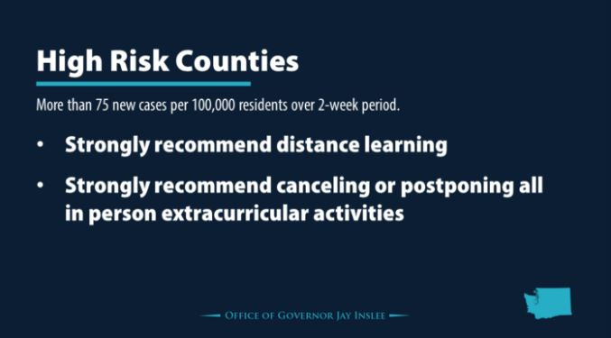 school recommendations high risk