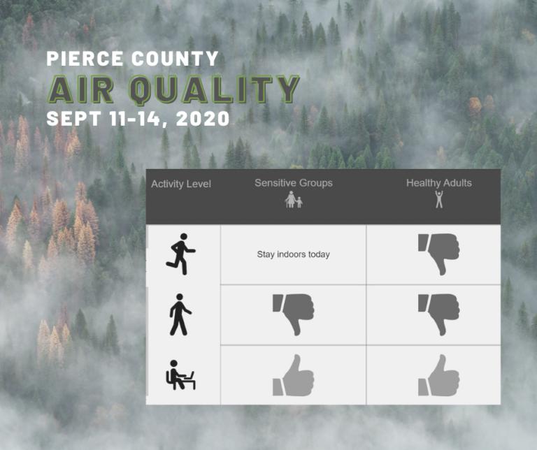 Unhealthy air quality through sunday