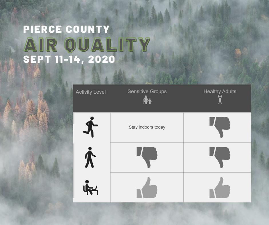 Unhealthy air quality expected through Sunday.