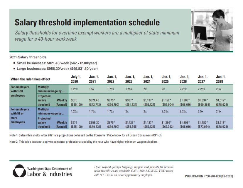 Salaried overtime rules implementation schedule.