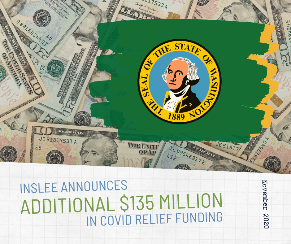 additional cares relief funds increased from $50 million to $135 million