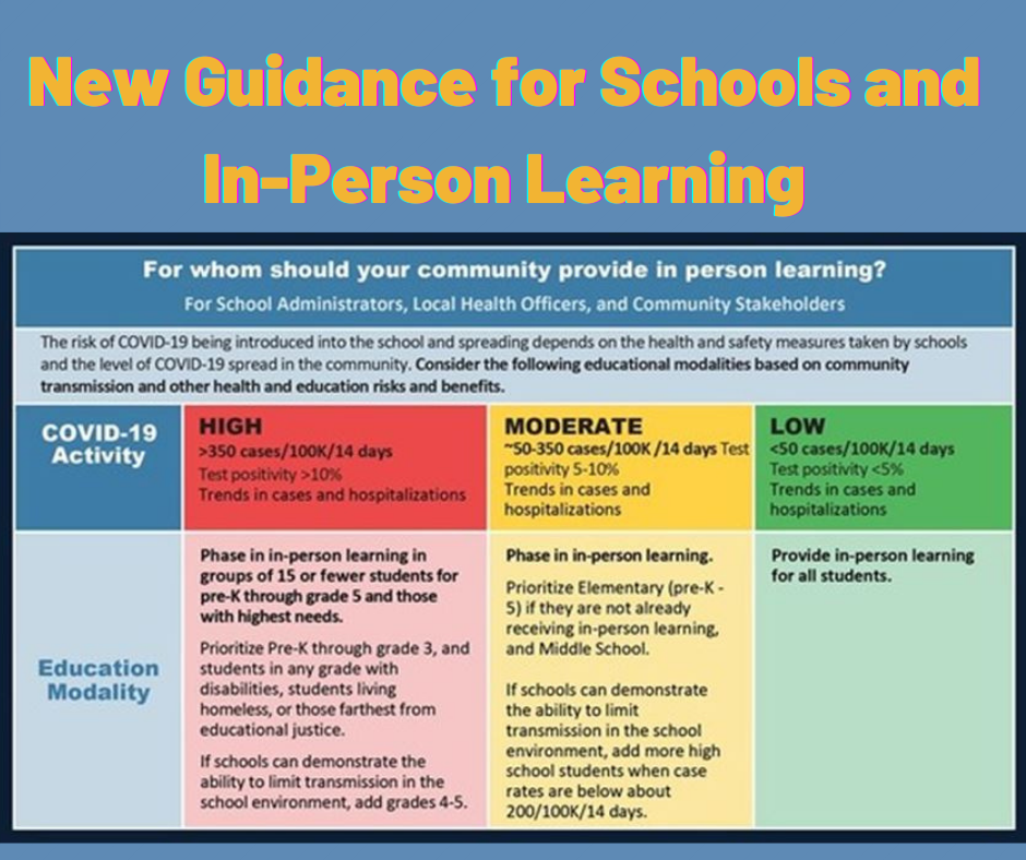School guidelines for in-person learning