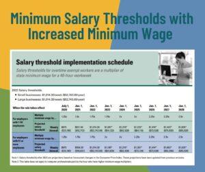 Understanding-Salaried-Overtime-Rules-4